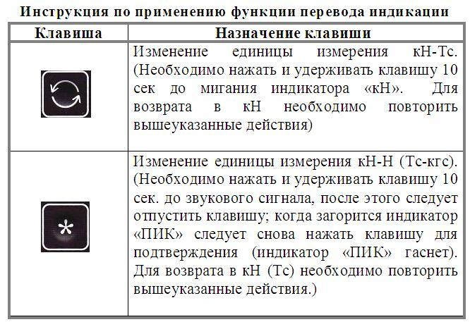 перевод кн в кг: